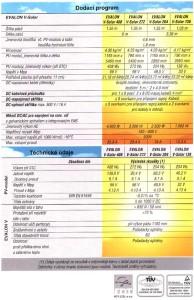izolace-projekty-fotovoltaika-parametry